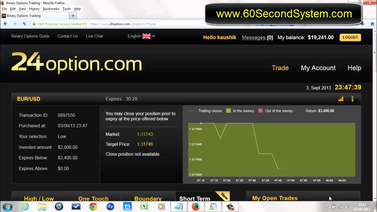 Binary options trading coach youtube betting world uk 49s lunch