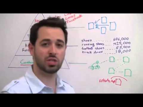 Рэнд Фишкин SEOmoz основа продвижения сайтов и SEO в поисковой системе Google
