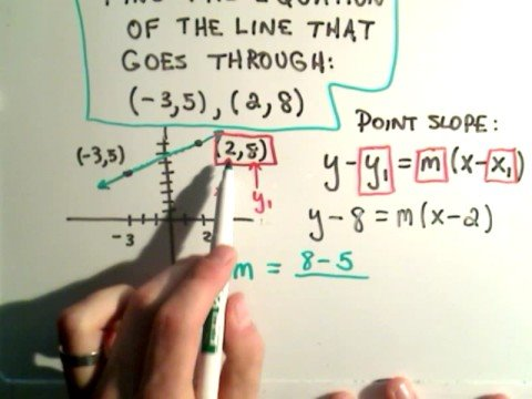 point slope form 2 coordinates  Forms of Linear Equation (solutions, examples, videos)
