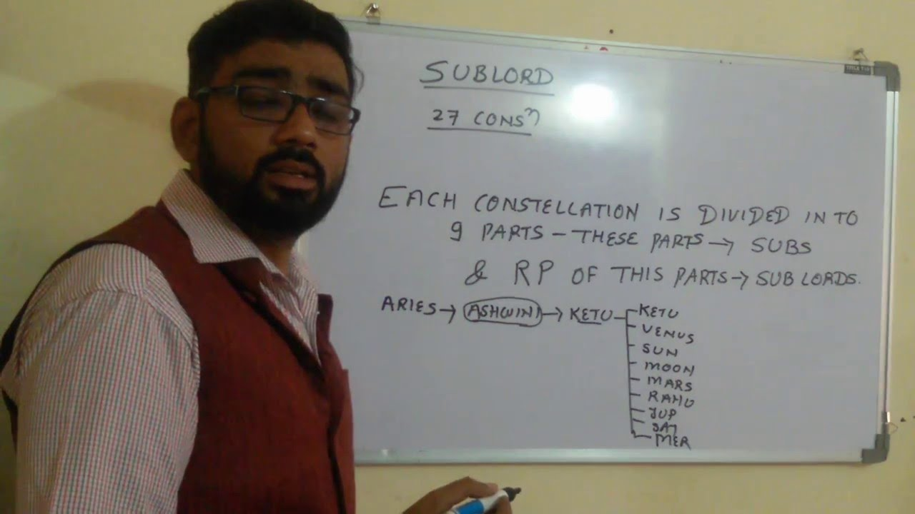 How to calculate sub sub lord in kp astrology chart