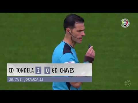 Tondela 2-0 Chaves (25ªJ): Resumo