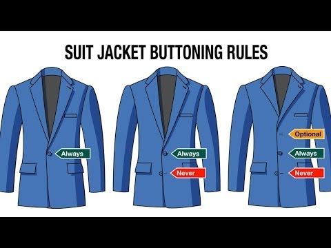 Suit Buttoning Rules - How To Button A Suit - Men's Style Video Tips