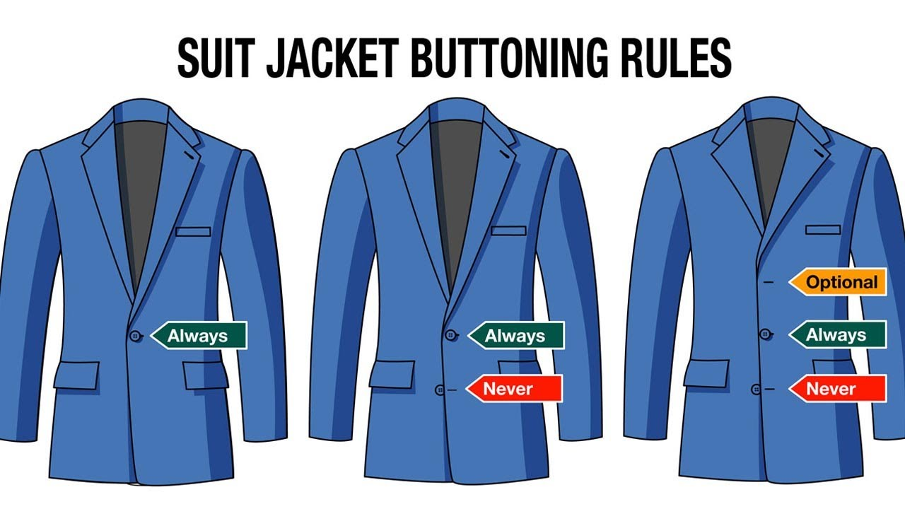 Suit Buttoning Rules - How To Button A Suit - Men\'s Style Video Tips ...