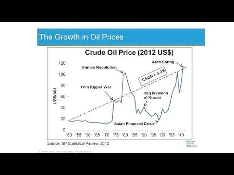 Oil & Gas Prices (1/4) - Outlook for Upstream Oil & Gas 2013