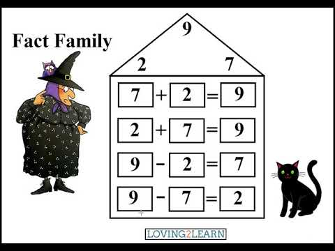 Fact Families Kids Maths #kids