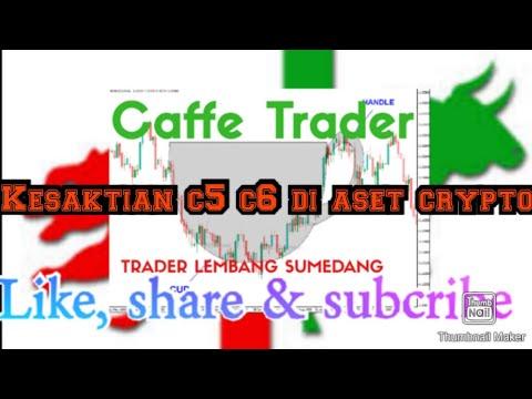 Strategie day trading crypto