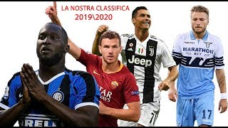 COME SARÀ LA CLASSIFICA MARCATORE DI SERIE A 2019-2020?