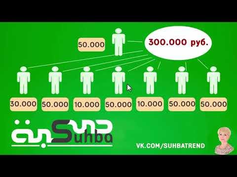 Как приобрести опционы АО Сухба   Suhba по минимальной цене