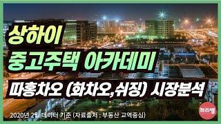 상하이 중고주택 아카데미 따홍차오(화차오, 쉬징) 시장…