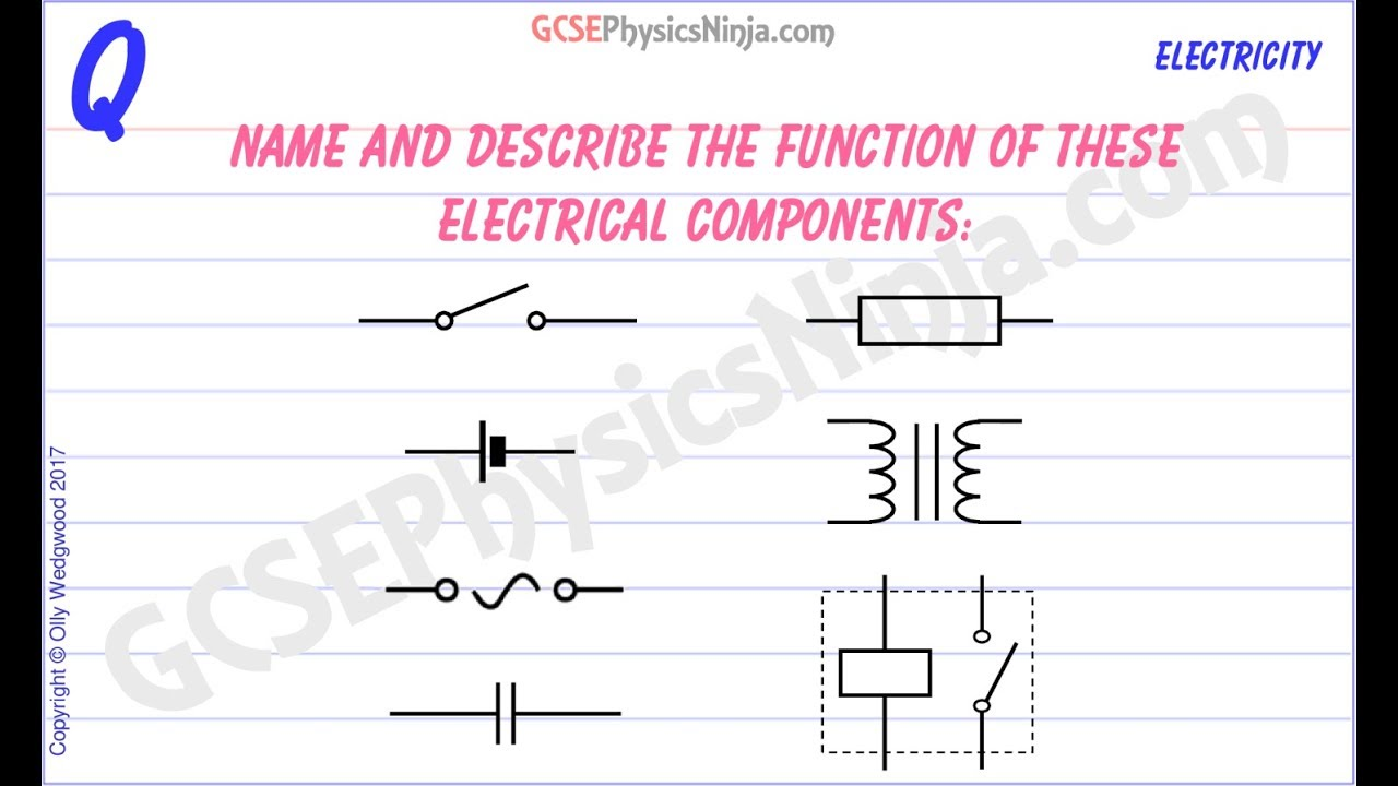 GCSE Physics - Electrical Components 1 - YouTube