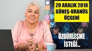 20 Aralık 2018 Güneş ve Uranüs üçgeninin etkileri