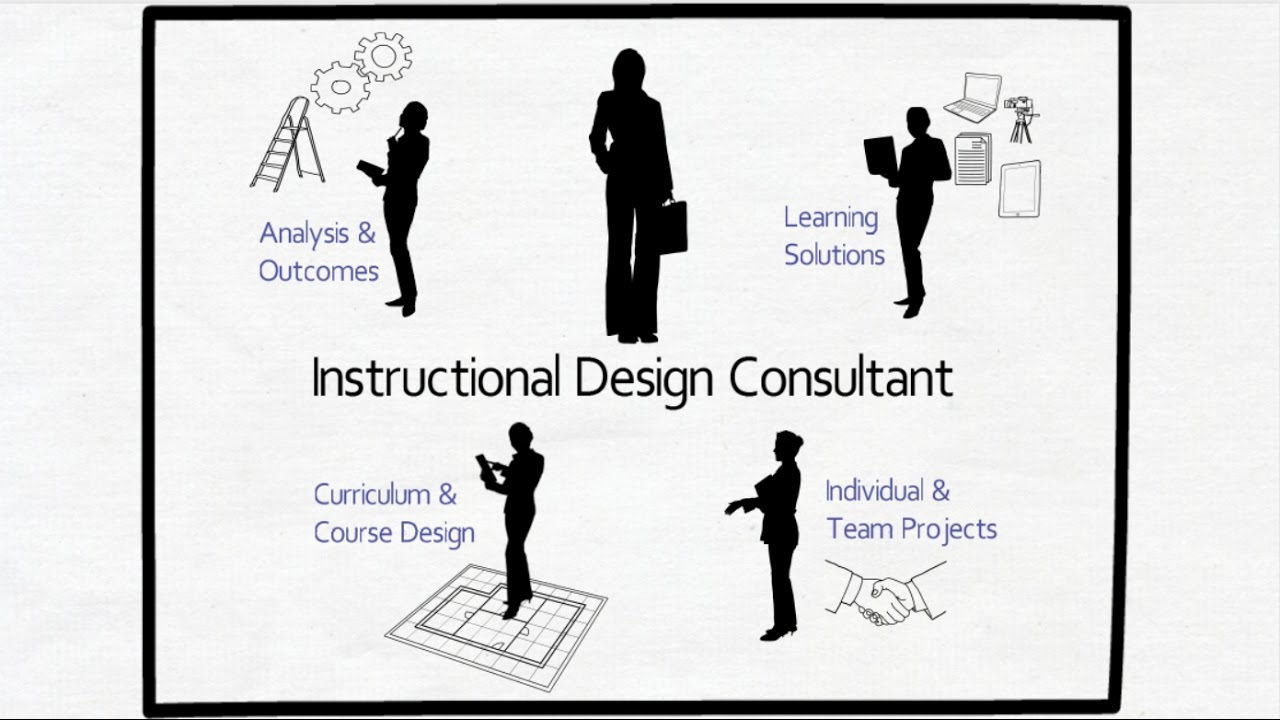 What Does An Instructional Design Consultant Do Youtube