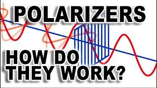 polarisers explained