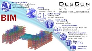 Bim Structural Design By Descon. Residental Buildings
