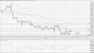 Technical Analysis 6/17 - EUR/USD, GBP/USD, NZD/USD, Gold(XAU/USD)