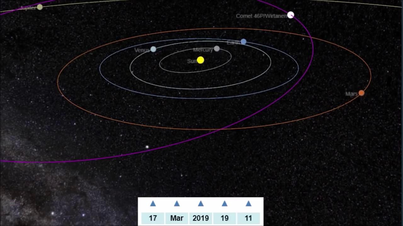 Comet 46P/Wirtanen - Comet Watch