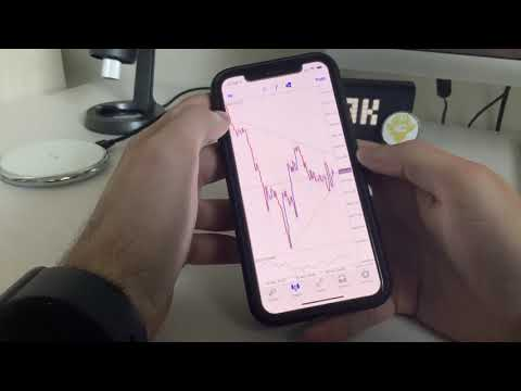 $1k Profit In 1 Day Trading Bitcoin With Divergence (Live Account)