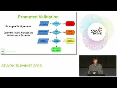 Utilizing Human Data Validation For KPI Analysis And Machine Learning