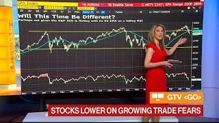 Global Stocks Selloff After China Retaliates in Trade War
