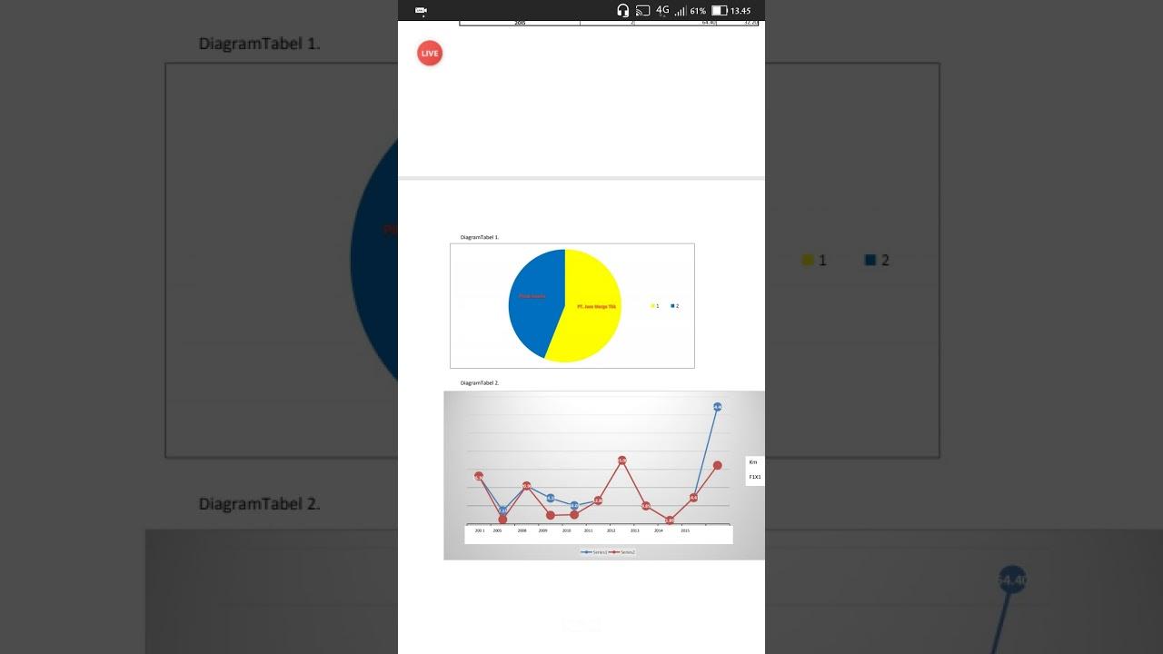 Vidio Tutorial Buat Diagram Grafik Dan Pie