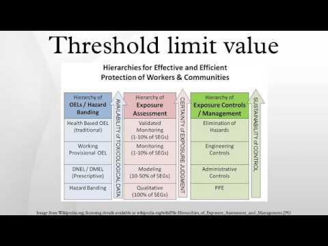 treshold value limit Threshold limit value tlv definition - a threshold limit value (tlv), within the context of workplace safety, represents the maximum airborne.