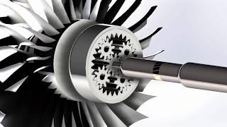 Uçak Motoru Nasıl Çalışır ? | Jet Motoru Çalışma Pren…