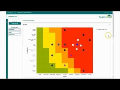 AdaptiveGRC - Flexible, Synchronized, Comprehensive GRC Software