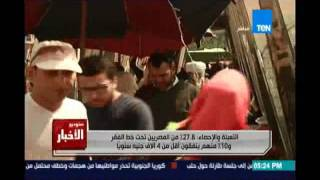 التعبئة والإحصاء: 27.8% من المصريين تحت خط الفقر و10% منهم ينفقون أقل من 4 ألاف جنيه سنويا