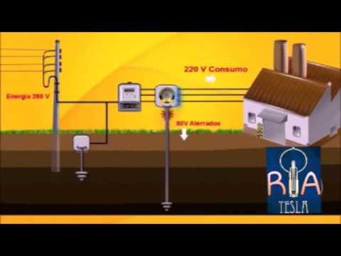 Filtro Capacitivo Para Corrigir O FP- Fator De Potência E Diminuir A Conta De Energia Em Até 50%