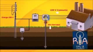 Gambar cover Filtro Capacitivo para corrigir o FP- fator de potência e diminuir a conta de energia em até 50%