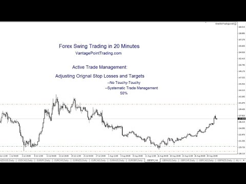 Managing Trades Once in Them - Forex Swing Trading in 20 Minutes