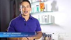 Skin Care Medical Spa Miami - Biscayne Wellness Center - Julio Hernandez, DMD