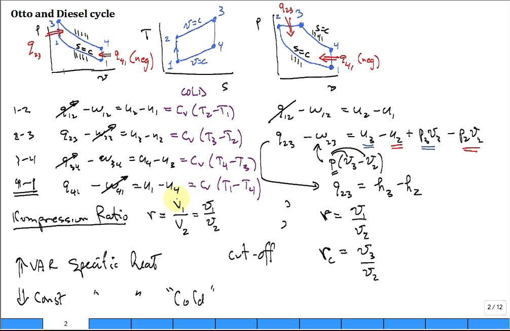 Calc Diesel Cycle Given Table Values
