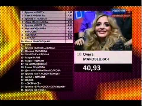 Результаты Российского конкурса