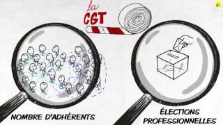 Expliquez-nous... la CGT