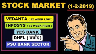 (Vedanta) (Infy) (Yes Bank) (DHFL) (Psu Bank Sector) stock market today's news in Hindi by SMkC