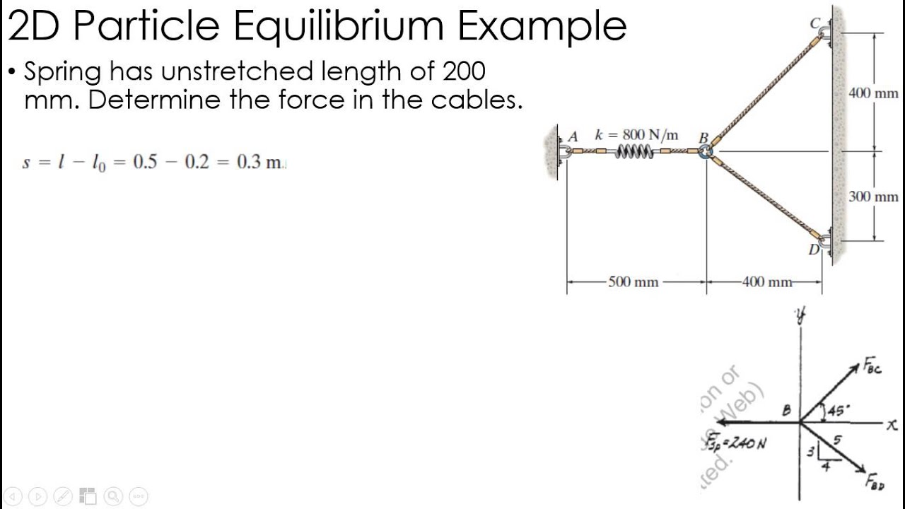 Statics Example 2d Particle Equilibrium Youtube