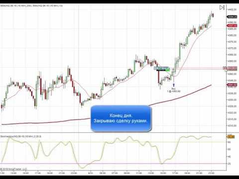 Прибыльная торговля фьючерсом E-mini NASDAQ 100 Index май 2016