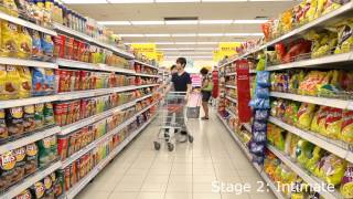 MMU Student Cyberpreneurship Assignment Video: Target Business Vent...