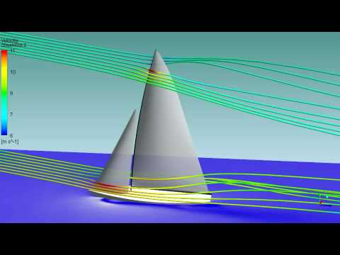 Play to sail: trimming to make your radio-controlled