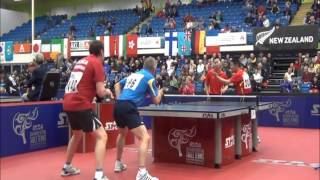 World Veterans Championships table tennis 2014 Double men 40 49