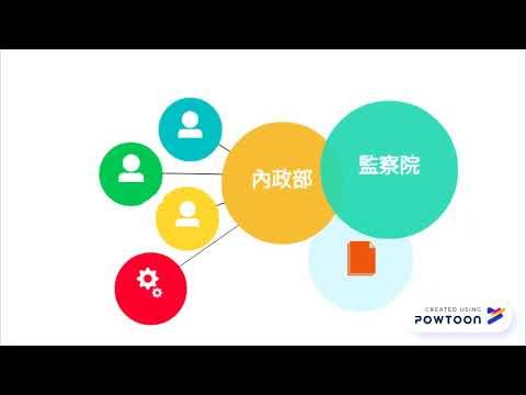 control yuan