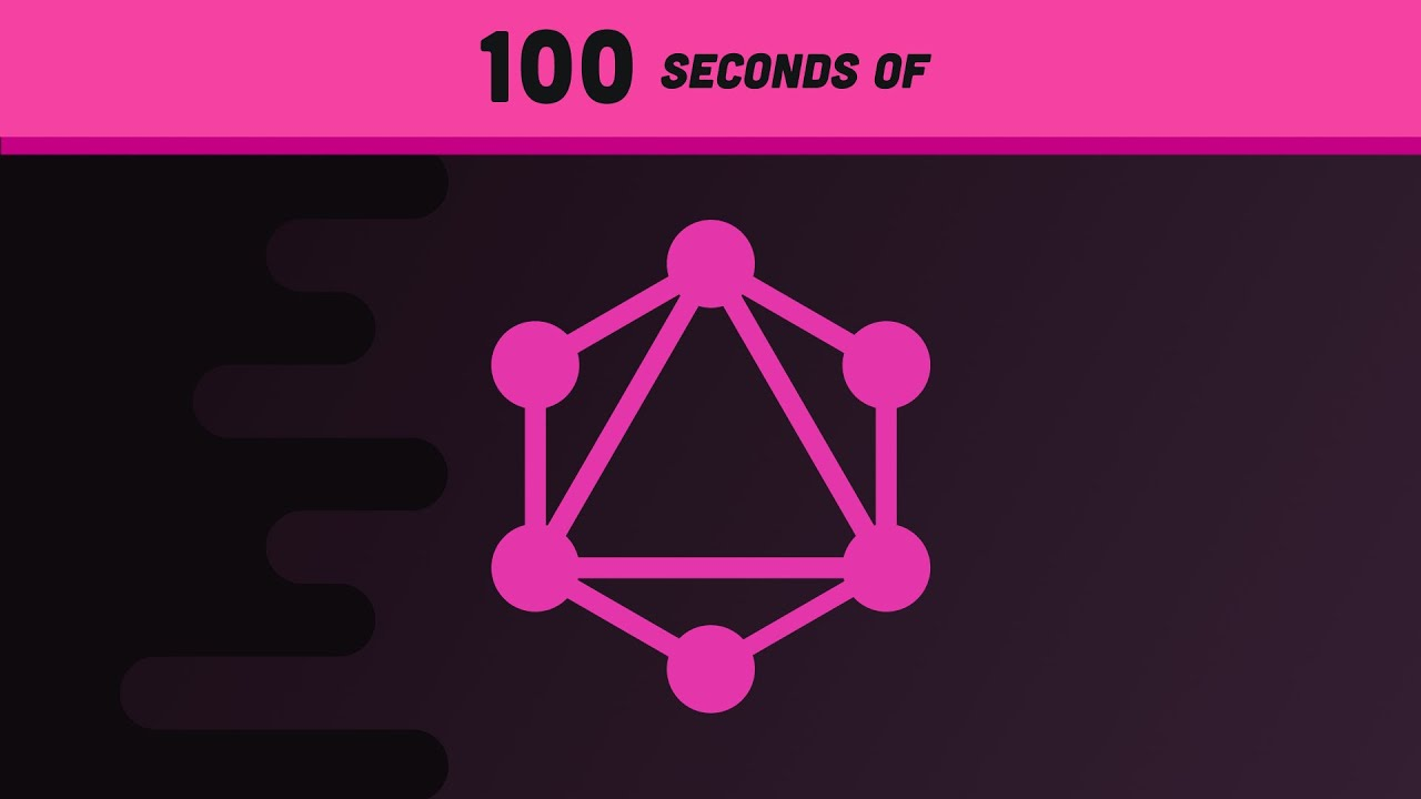 GraphQL Explained in 100 Seconds