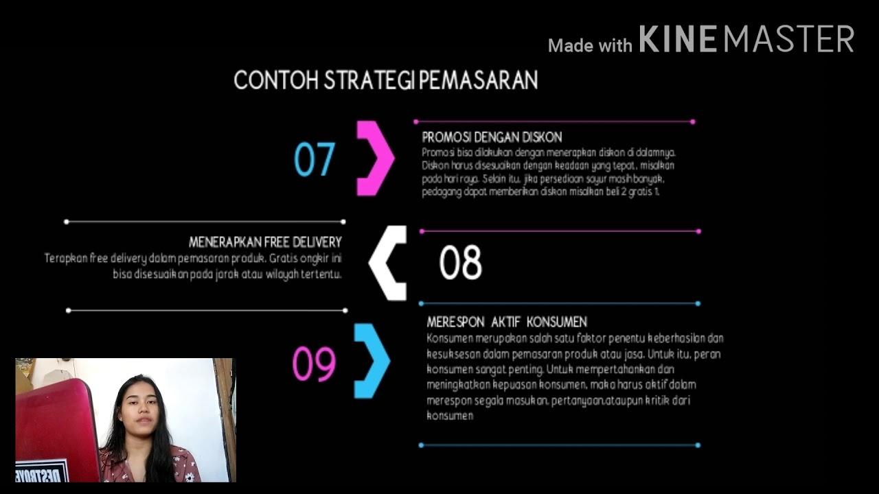 Bisnis Online,Strategi Pemasaran dan Contoh Penerapannya ...