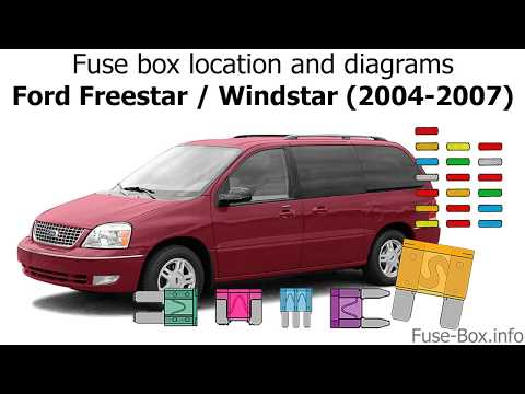 Fuse Box Location And Diagrams Ford Freestar 2004 2007