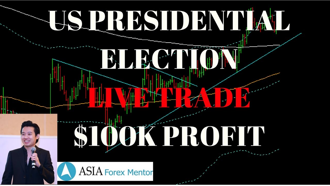 Forex election