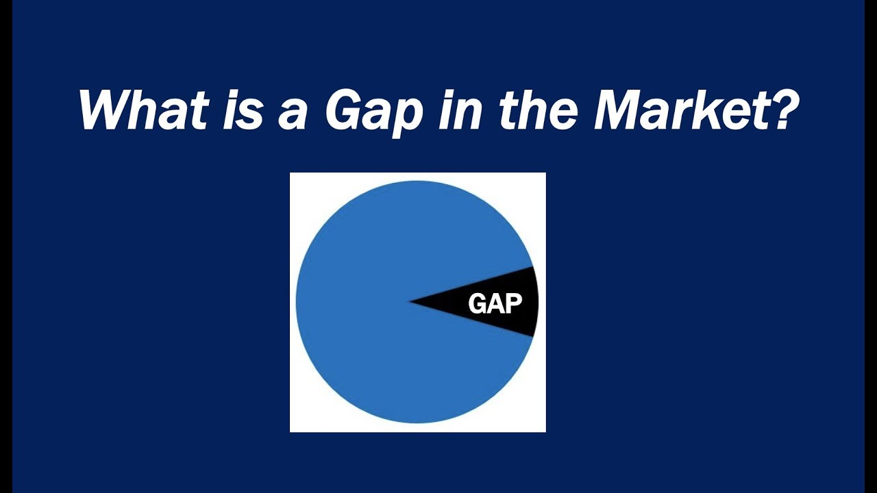 What is a gap in the market what is lizzard investments llc famous for