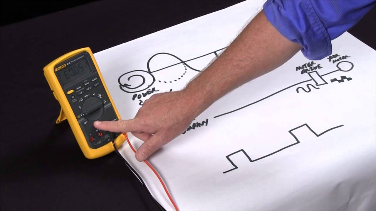 How to Measure Frequency and Duty Cycle With The Fluke 87V Industrial  Multimeter
