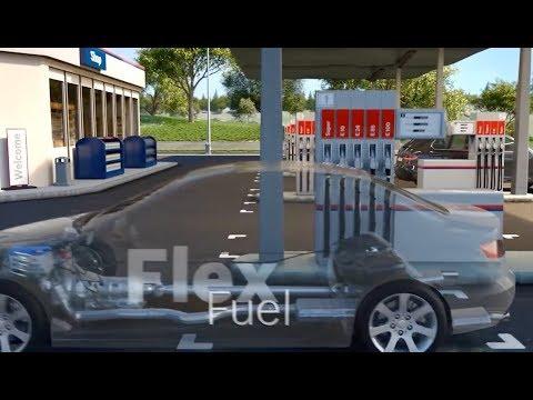 Tecnología Motores FLEX: Cómo funcionan con cada combustible?