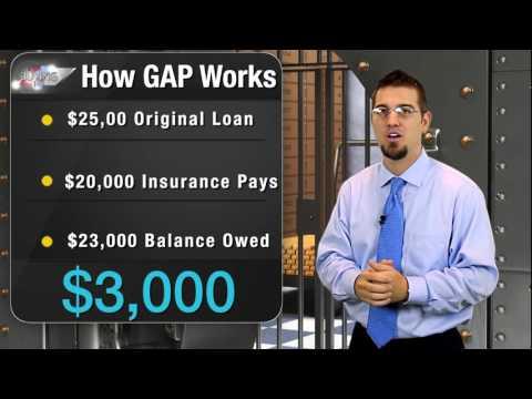 GAP Insurance 101